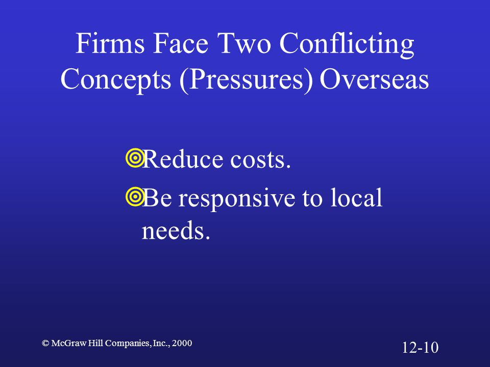 Firms Face Two Conflicting Concepts (Pressures) Overseas