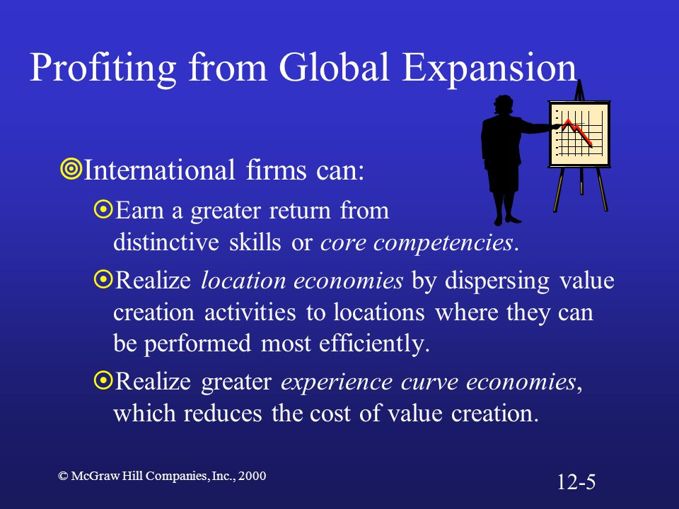 Profiting from Global Expansion