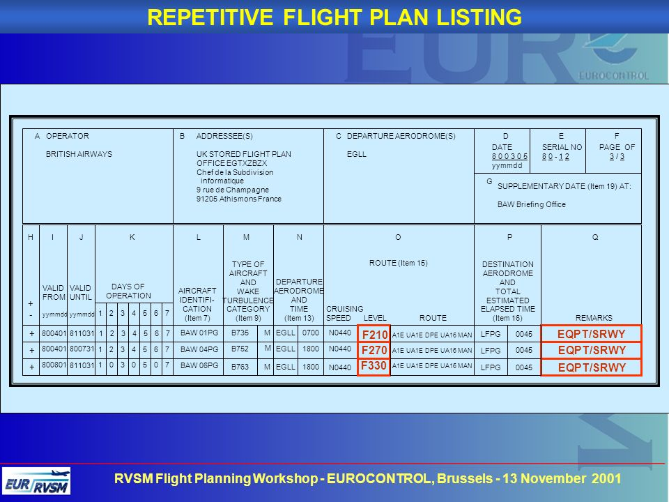 REPETITIVE FLIGHT PLAN LISTING