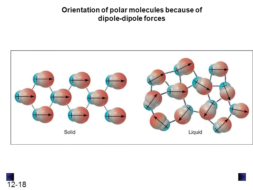 Orientation of polar molecules because of dipole-dipole forces