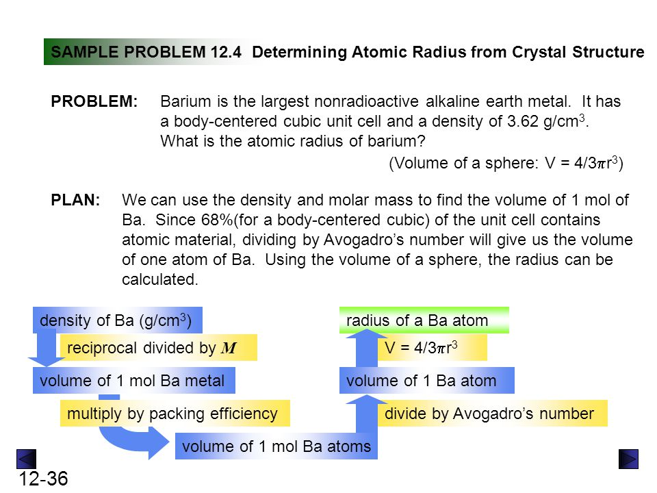 SAMPLE PROBLEM 12.4 Determining Atomic Radius from Crystal Structure. PROBLEM:
