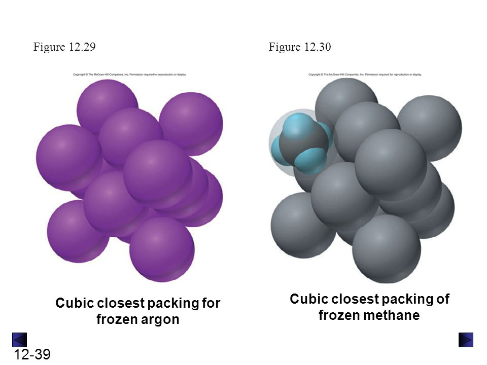 Cubic closest packing of frozen methane