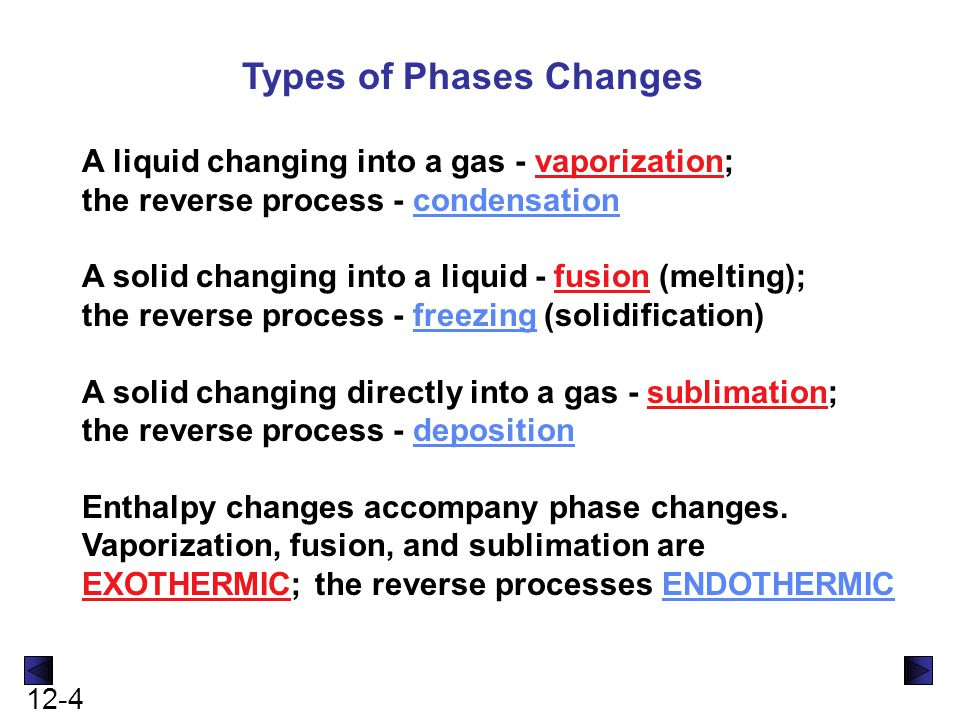 Types of Phases Changes