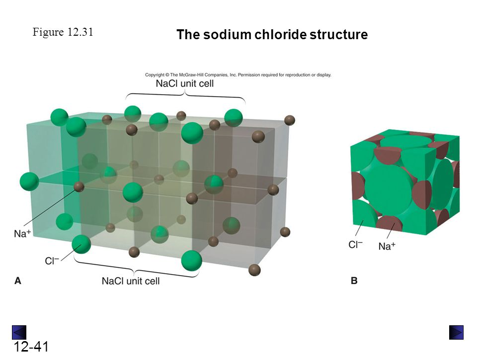 The sodium chloride structure