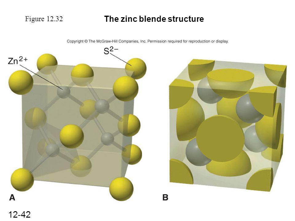The zinc blende structure
