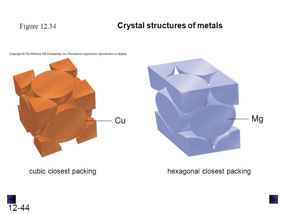 Crystal structures of metals
