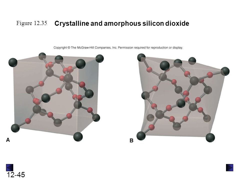 Crystalline and amorphous silicon dioxide