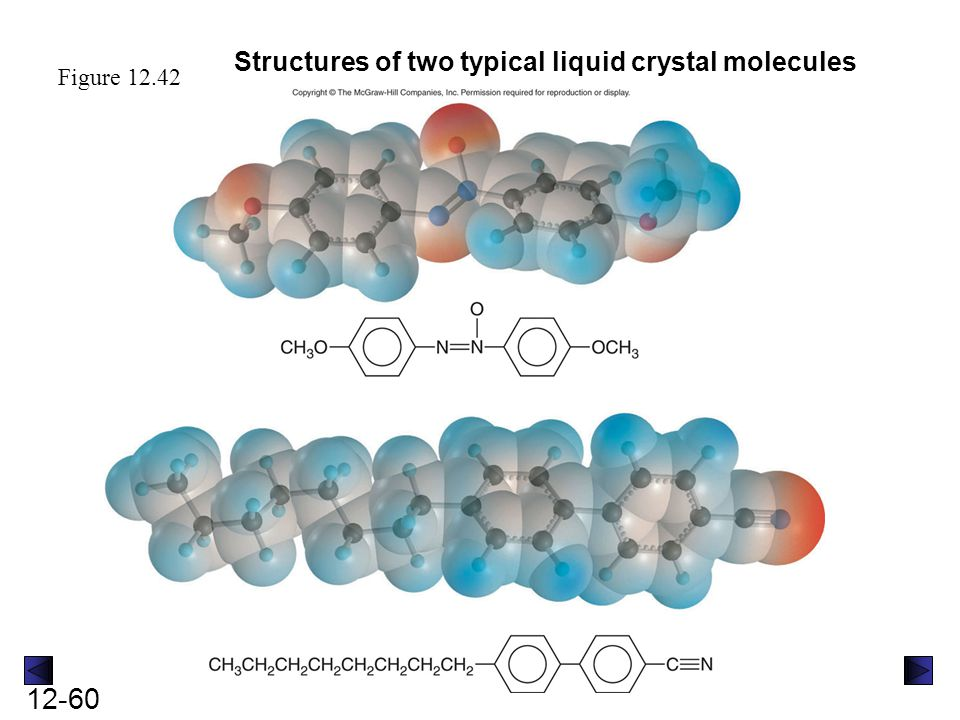 Structures of two typical liquid crystal molecules