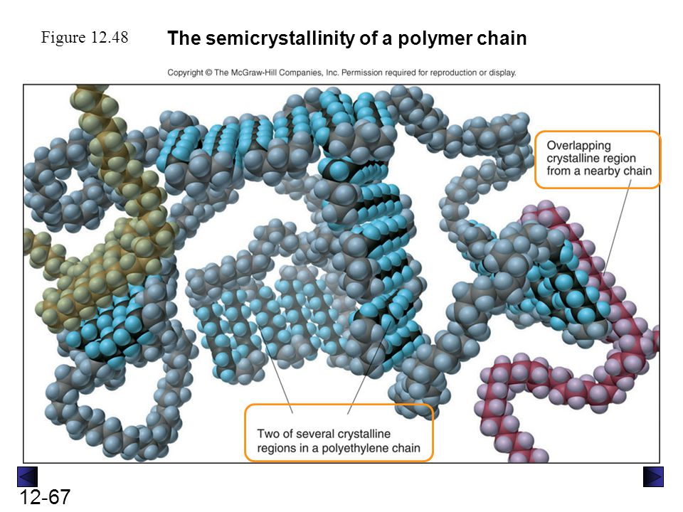 The semicrystallinity of a polymer chain