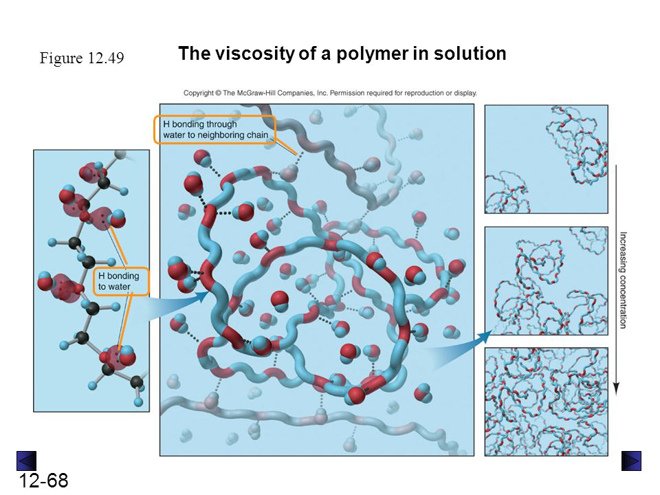 The viscosity of a polymer in solution