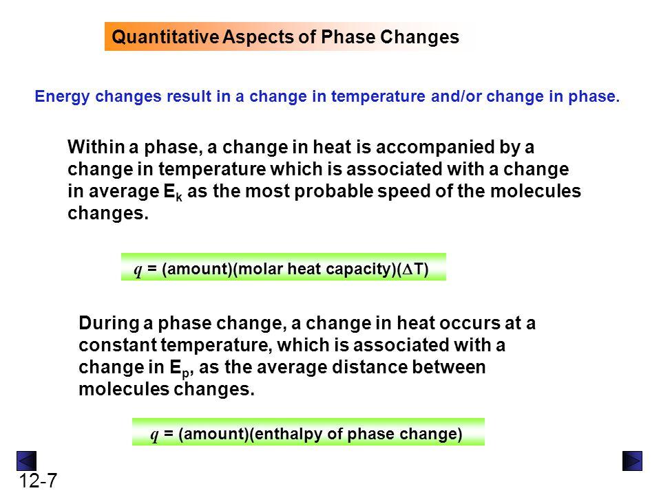 Quantitative Aspects of Phase Changes
