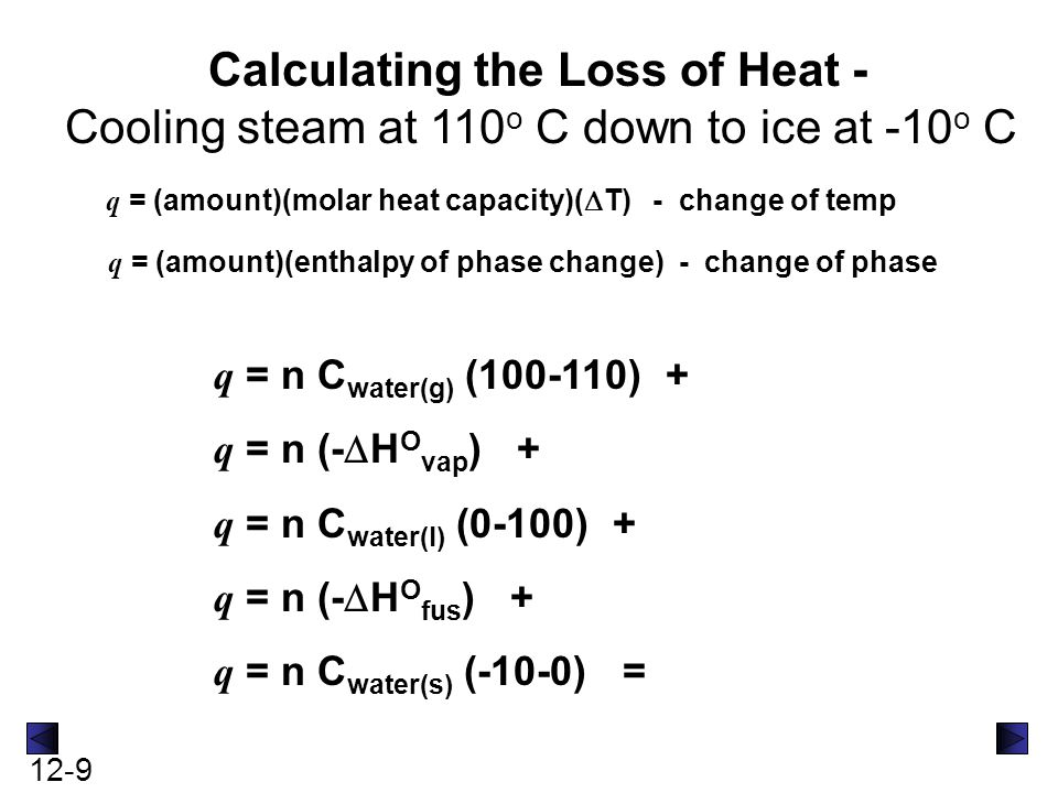 Calculating the Loss of Heat -