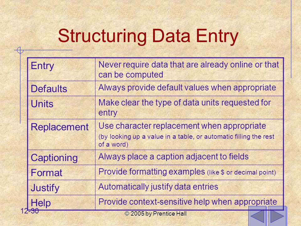 Structuring Data Entry