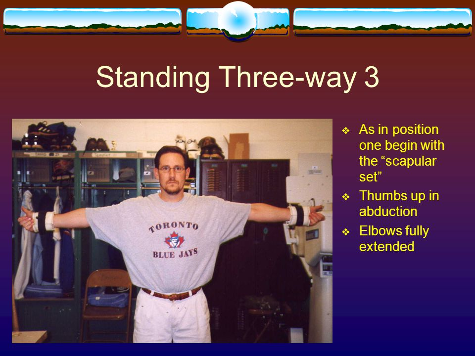 Standing Three-way 3 As in position one begin with the scapular set