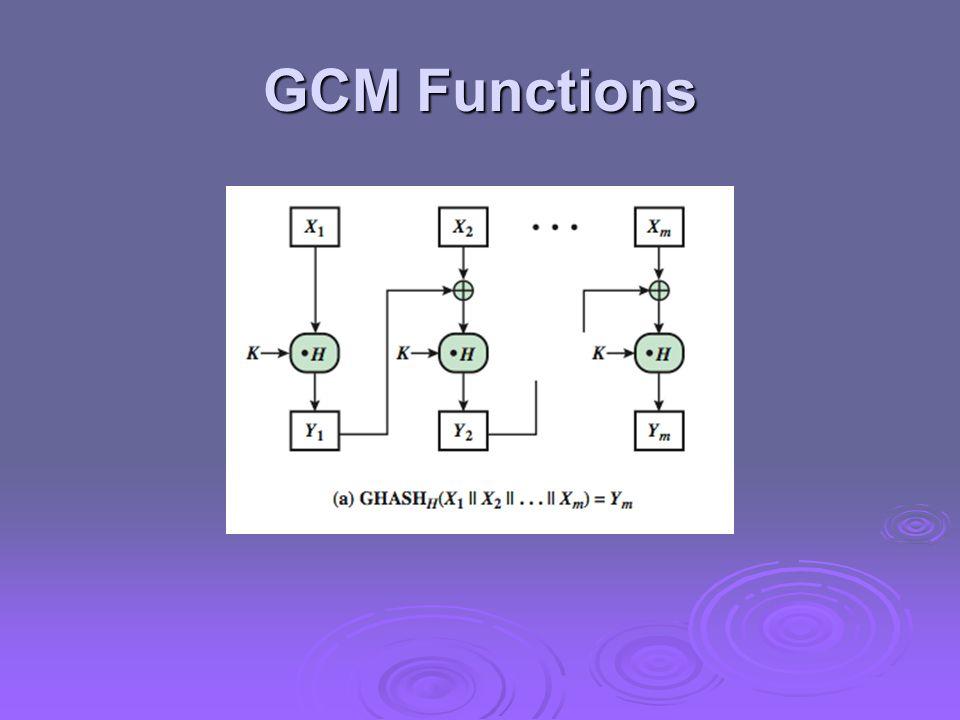 GCM Functions
