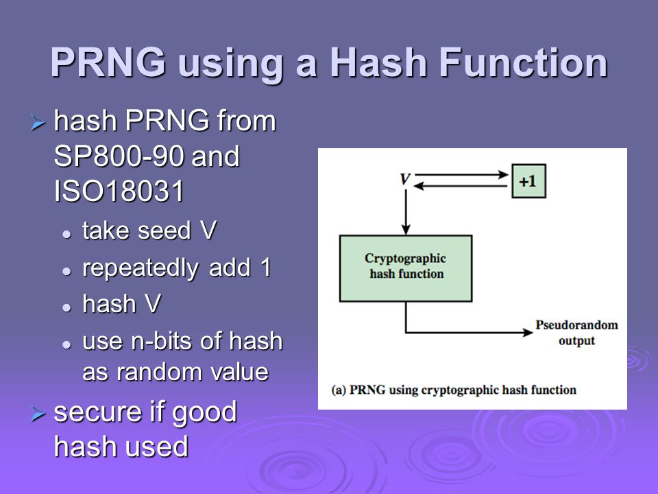 PRNG using a Hash Function