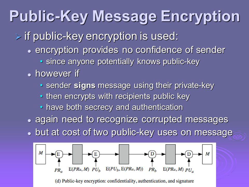 Public-Key Message Encryption