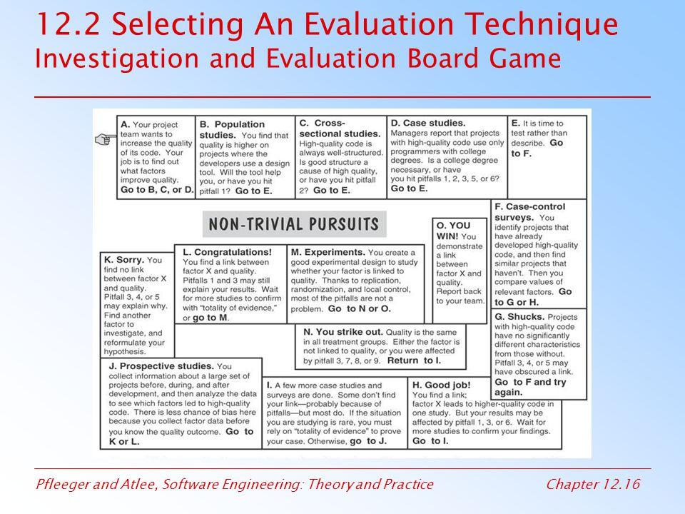 12.2 Selecting An Evaluation Technique Investigation and Evaluation Board Game