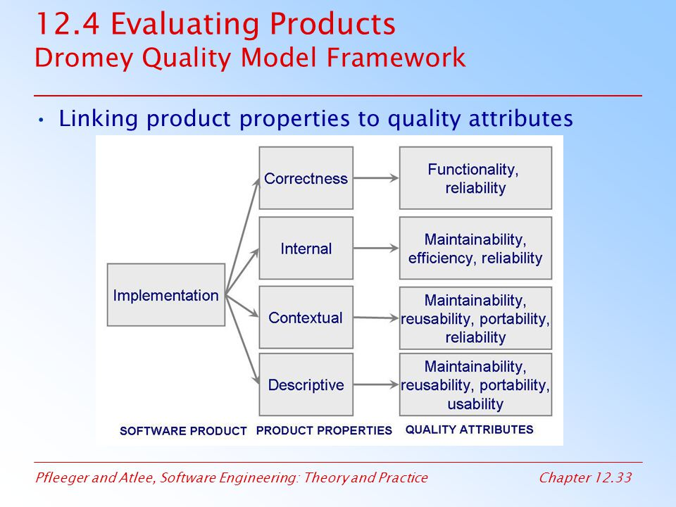 12.4 Evaluating Products Dromey Quality Model Framework
