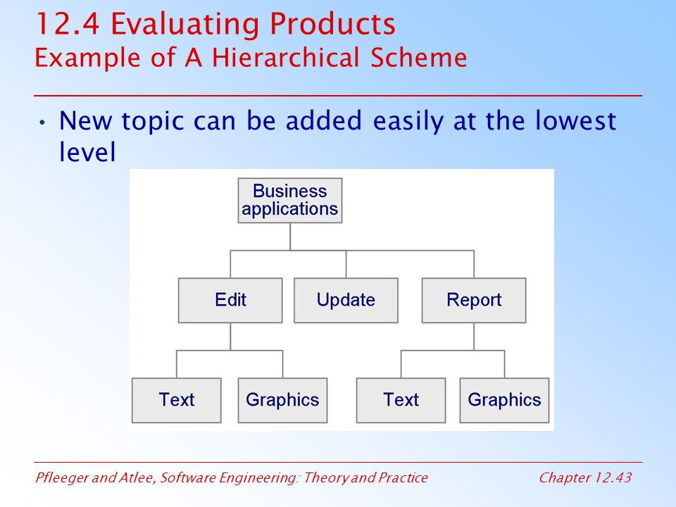 12.4 Evaluating Products Example of A Hierarchical Scheme