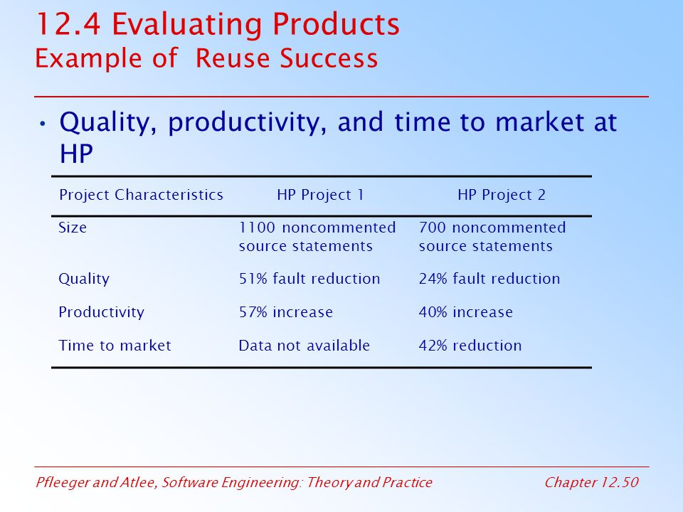 12.4 Evaluating Products Example of Reuse Success