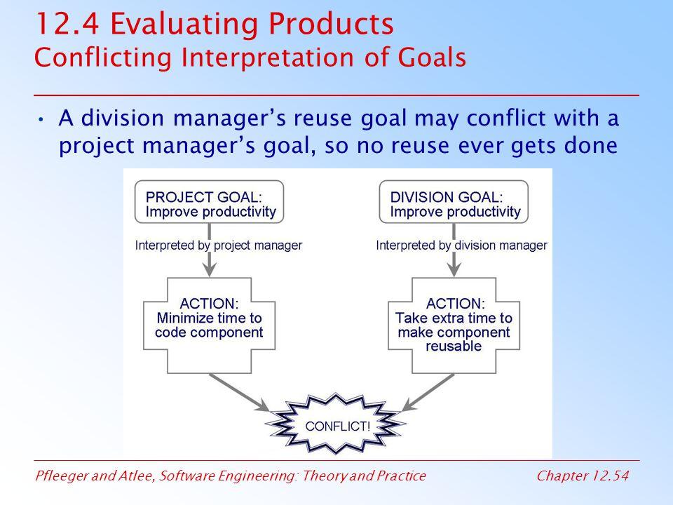 12.4 Evaluating Products Conflicting Interpretation of Goals