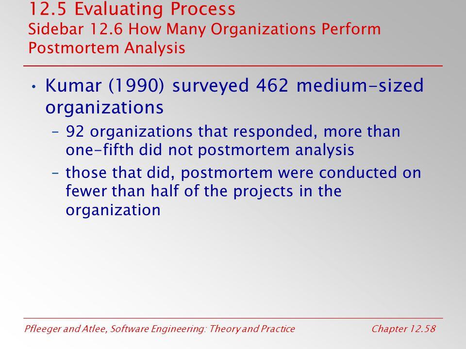 Kumar (1990) surveyed 462 medium-sized organizations
