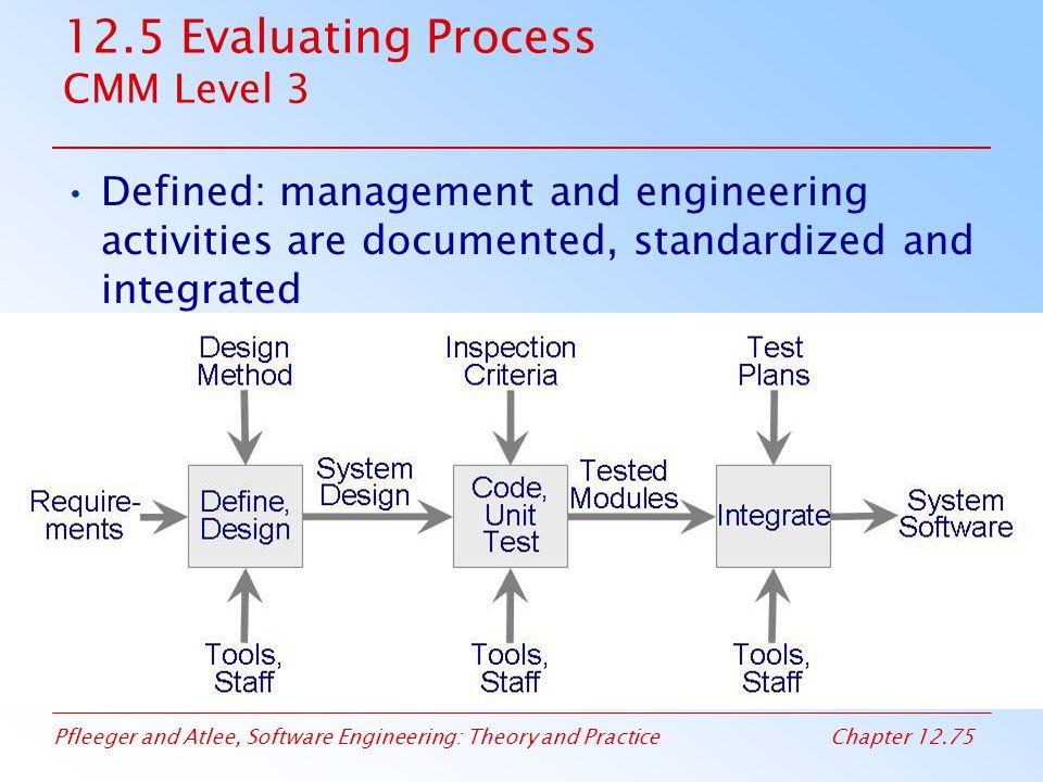 12.5 Evaluating Process CMM Level 3