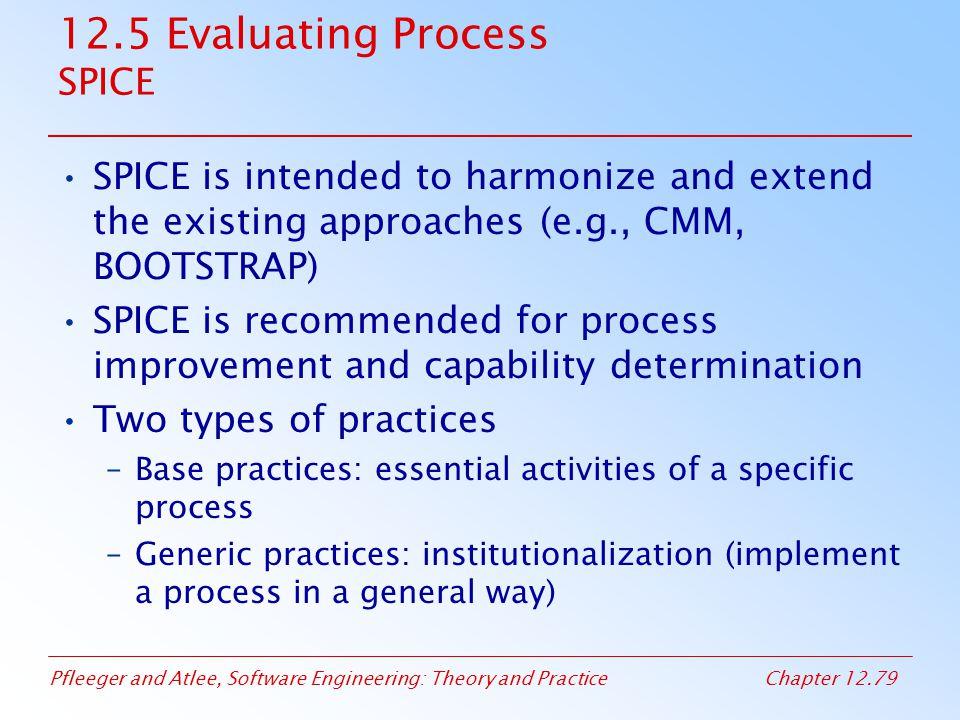 12.5 Evaluating Process SPICE