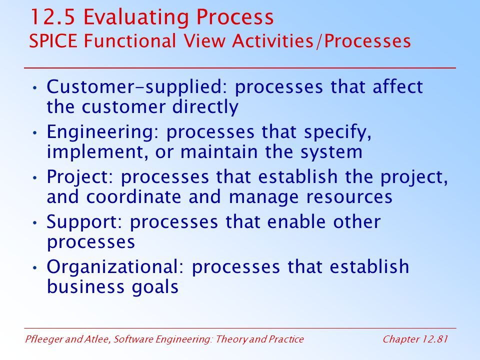 12.5 Evaluating Process SPICE Functional View Activities/Processes