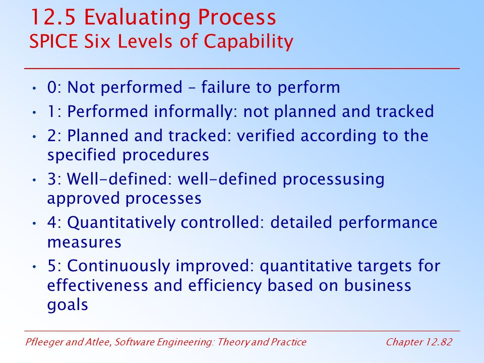 12.5 Evaluating Process SPICE Six Levels of Capability