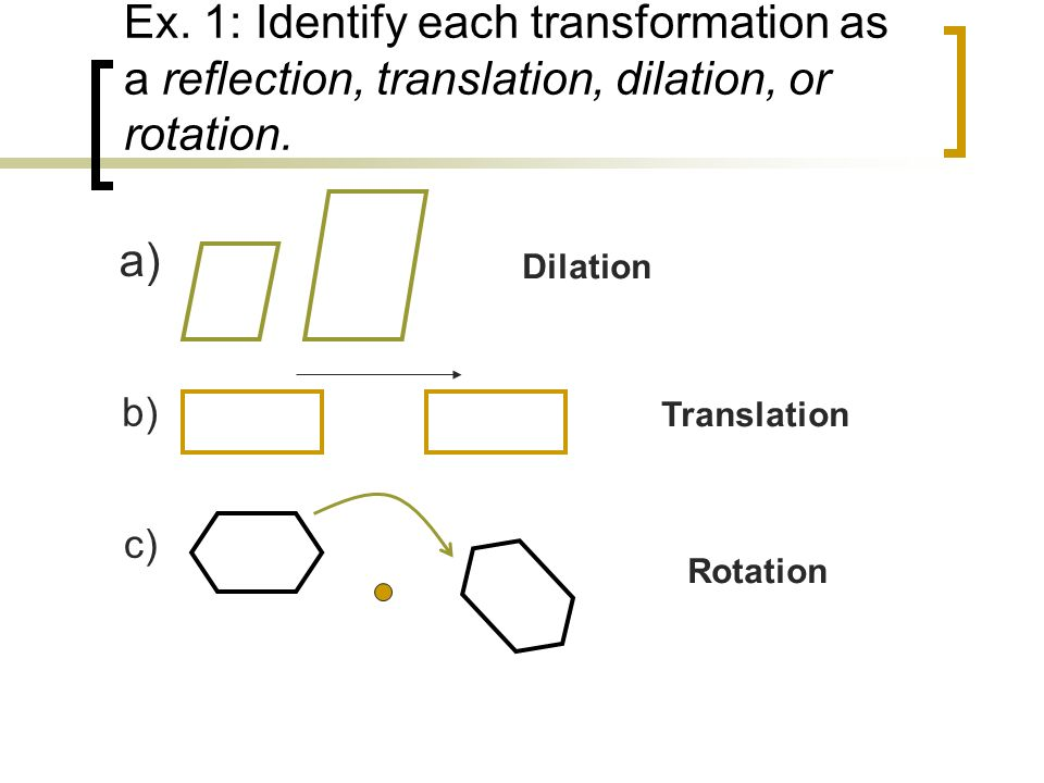 Ex. 1: Identify each transformation as a reflection, translation, dilation, or rotation.