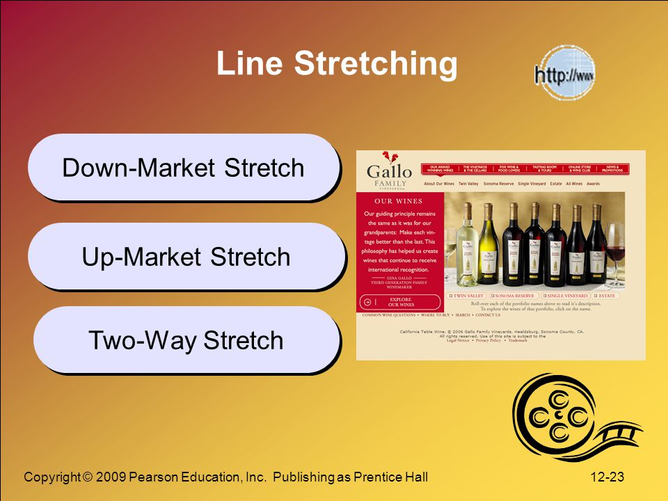 Line Stretching Down-Market Stretch Up-Market Stretch Two-Way Stretch