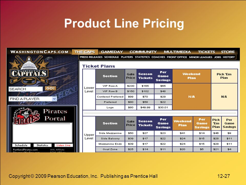 Product Line Pricing Copyright © 2009 Pearson Education, Inc.