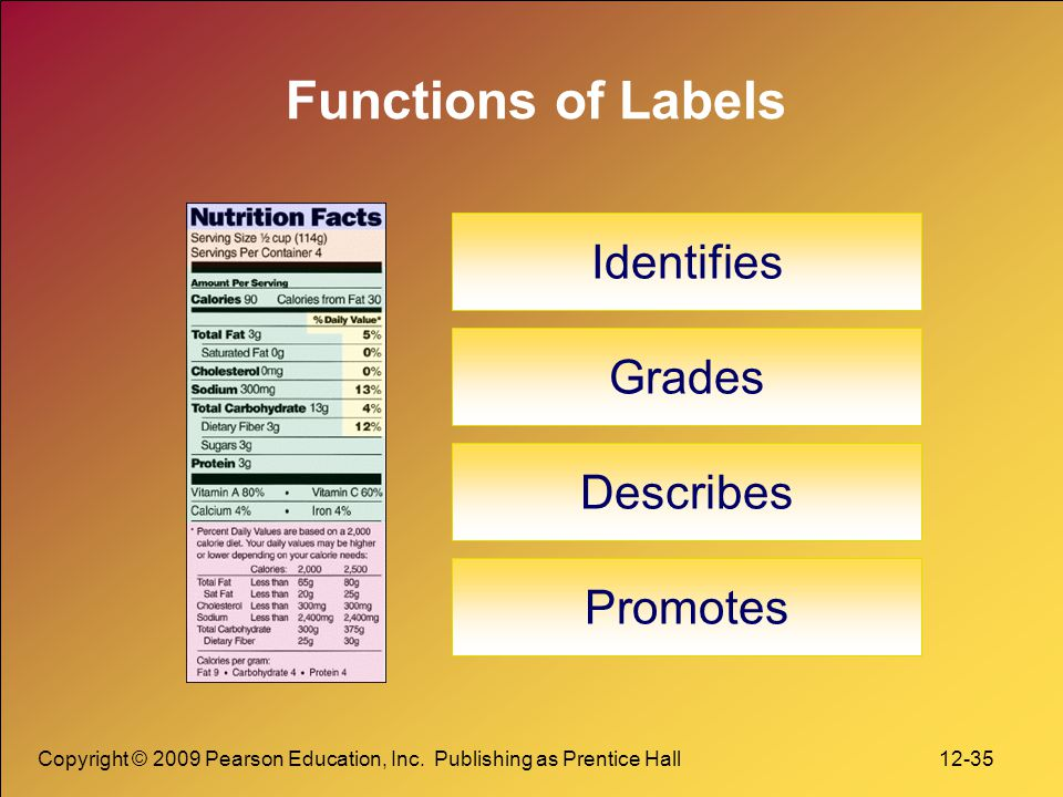 Functions of Labels Identifies Grades Describes Promotes