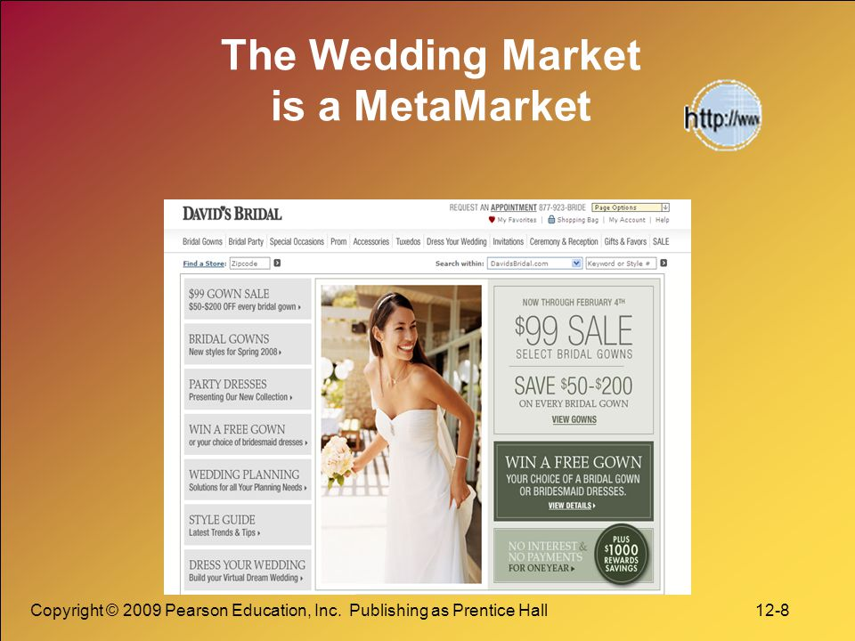 The Wedding Market is a MetaMarket