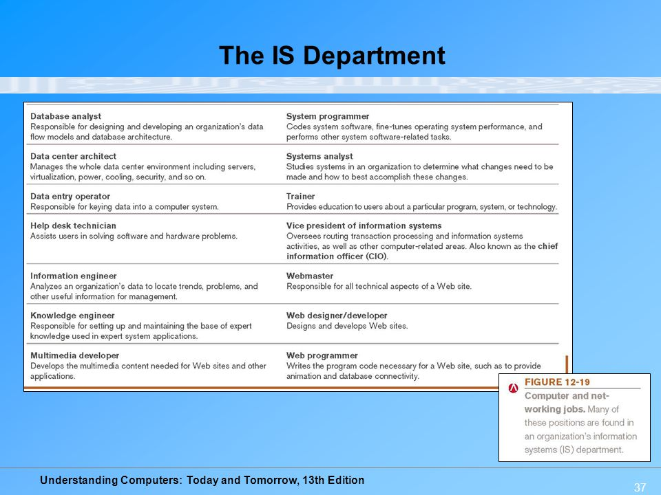 The IS Department