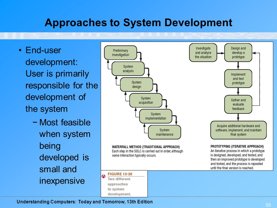Approaches to System Development