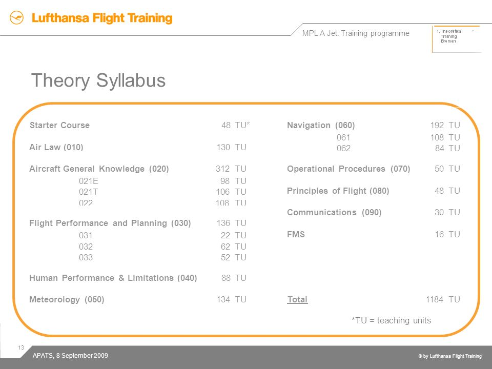 Theory Syllabus Starter Course 48 TU* Navigation (060) 192 TU 061 108