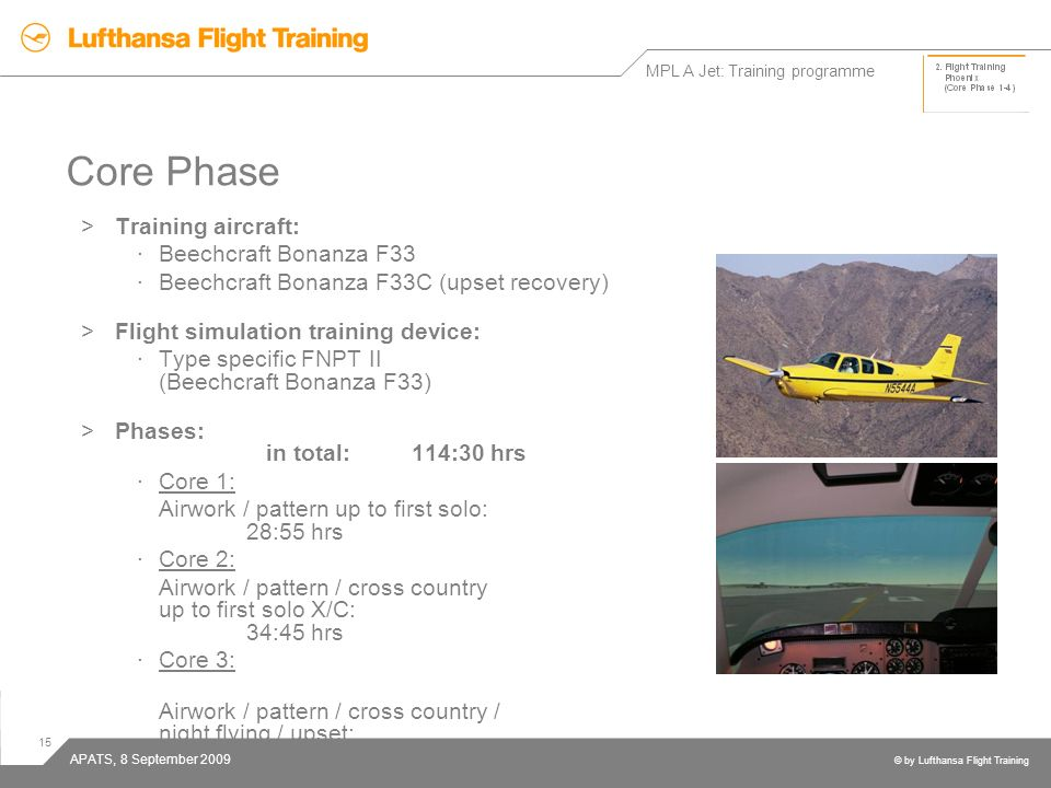 Core Phase Training aircraft: Beechcraft Bonanza F33
