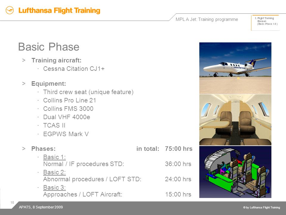 Basic Phase Training aircraft: Cessna Citation CJ1+ Equipment: