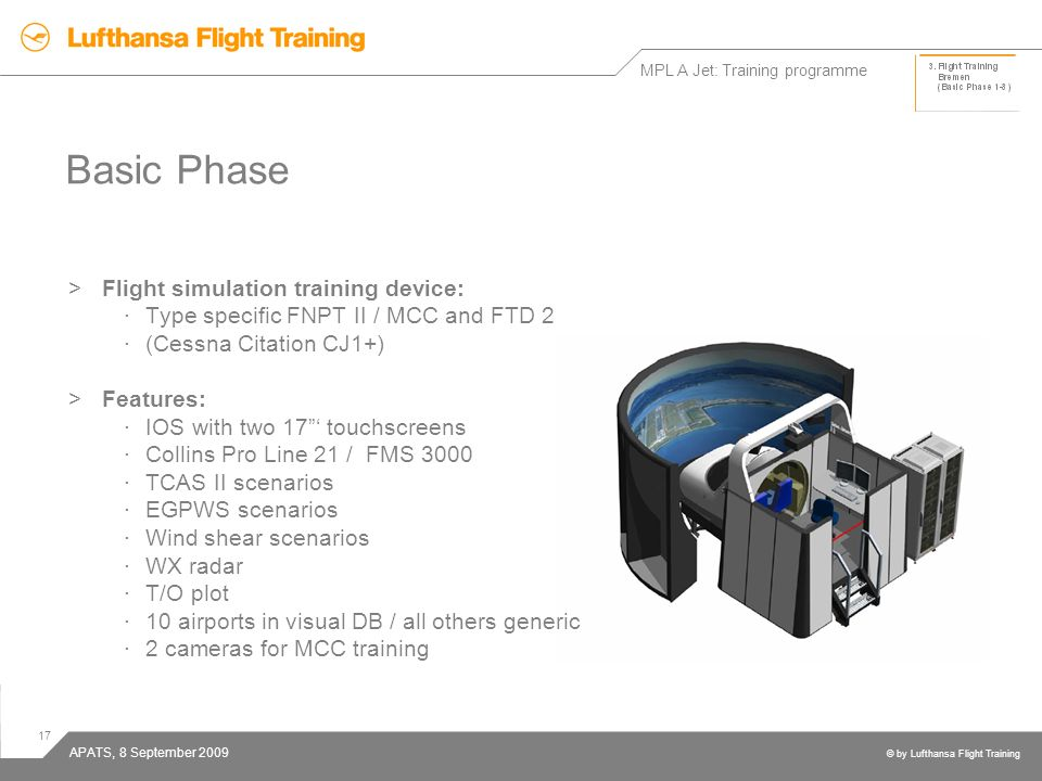 Basic Phase Flight simulation training device: