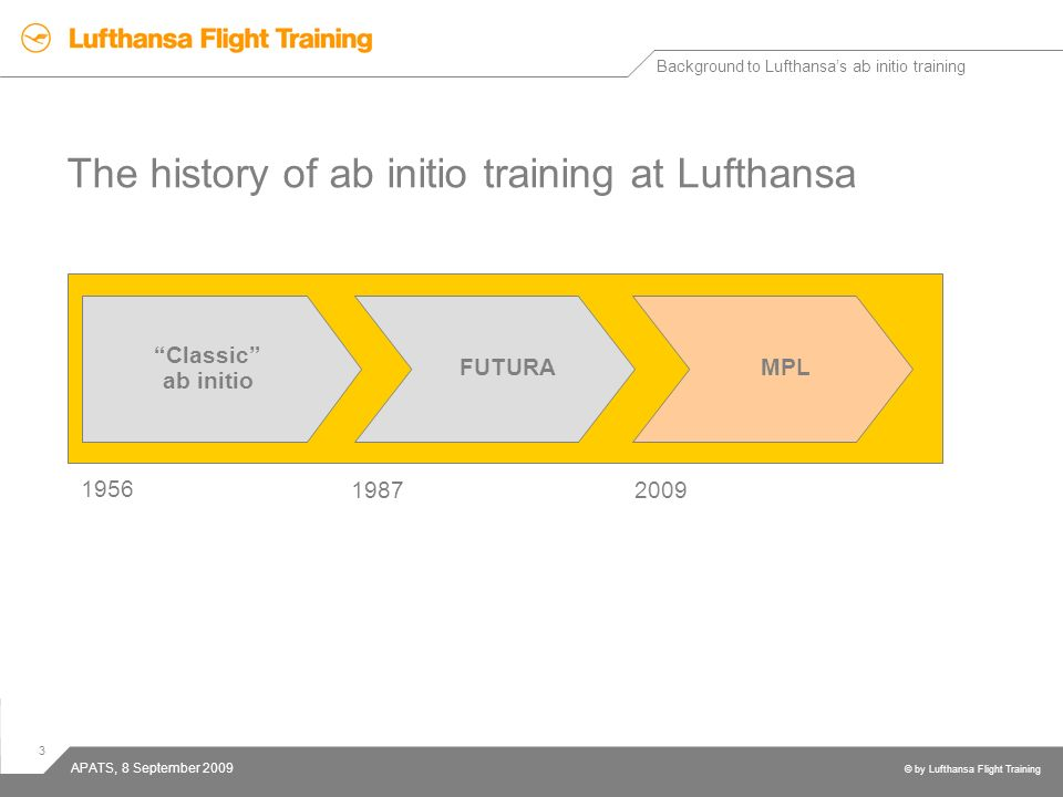 The history of ab initio training at Lufthansa