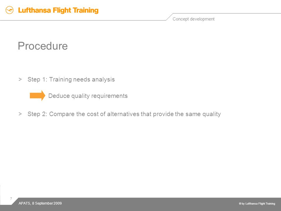Procedure Step 1: Training needs analysis Deduce quality requirements