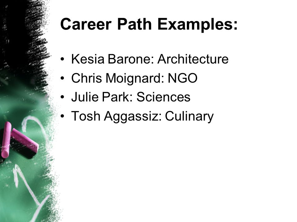Career Path Examples: Kesia Barone: Architecture Chris Moignard: NGO