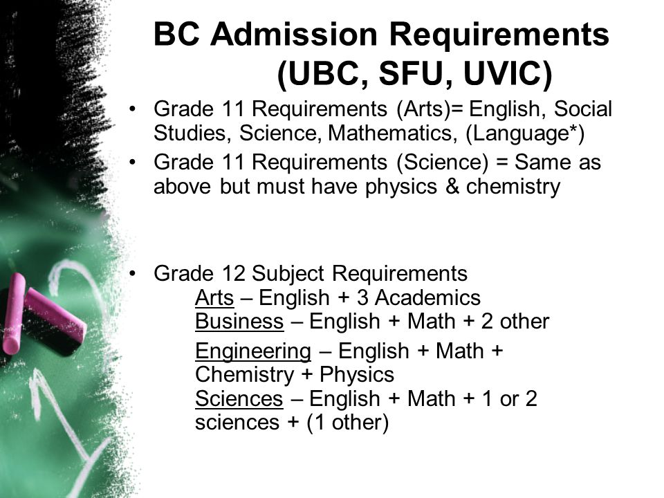BC Admission Requirements (UBC, SFU, UVIC)