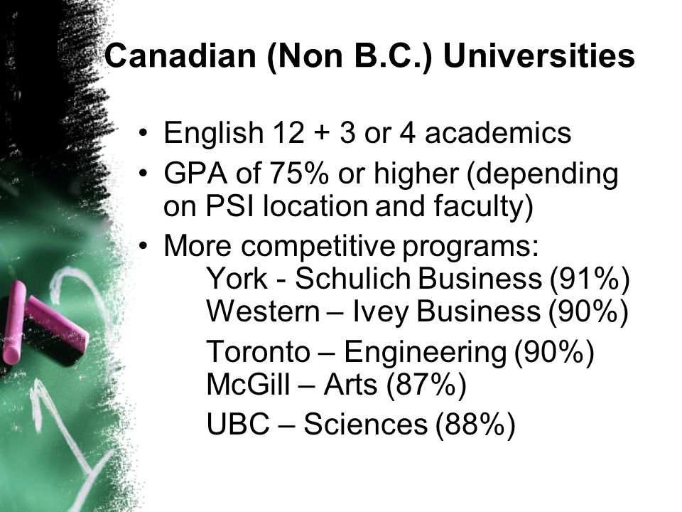 Canadian (Non B.C.) Universities