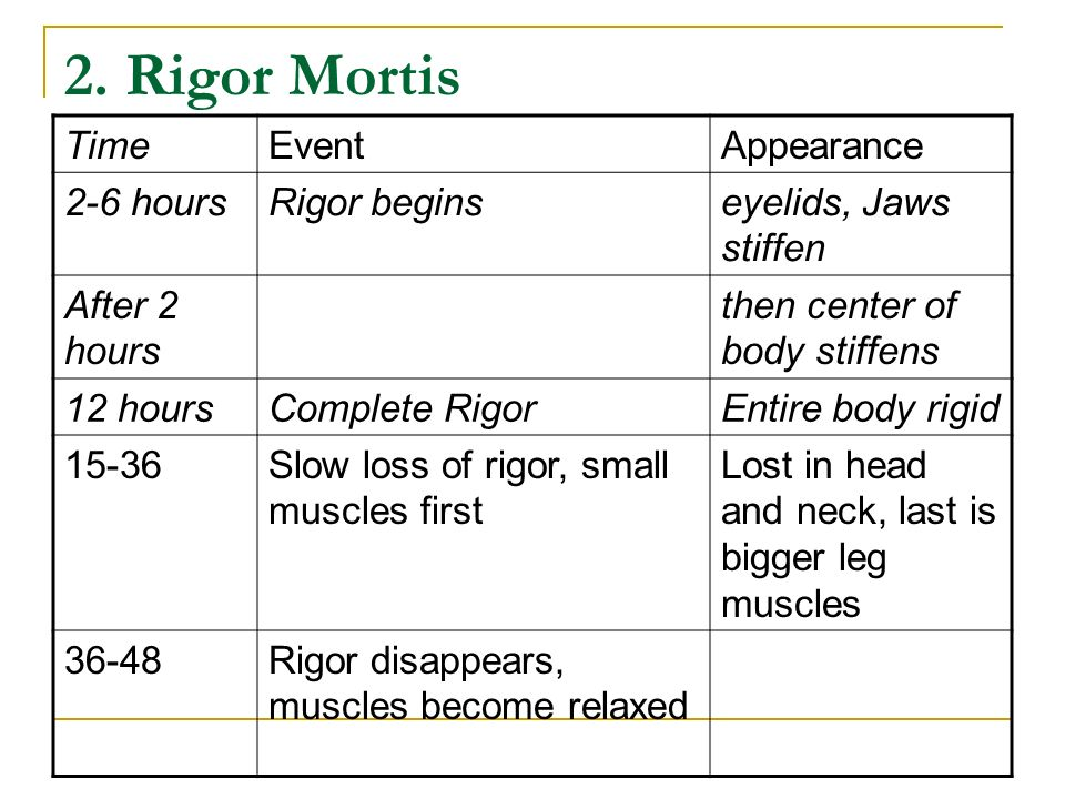 2. Rigor Mortis Time Event Appearance 2-6 hours Rigor begins