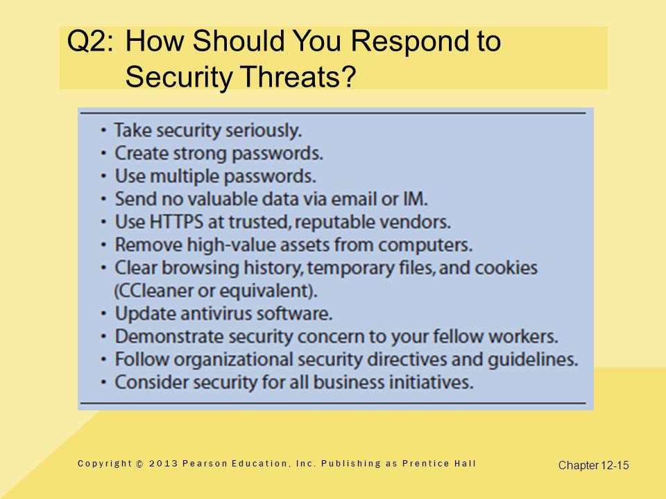 Q2: How Should You Respond to Security Threats