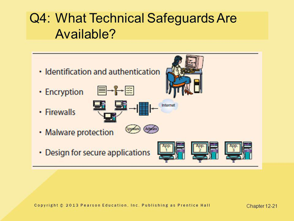 Q4: What Technical Safeguards Are Available